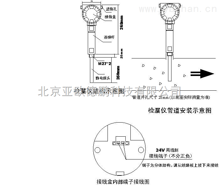 DP2421-靜電式粉塵濃度計/在線式粉塵儀/粉塵濃度檢測儀