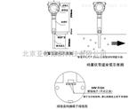 靜電式粉塵濃度計/在線式粉塵儀/粉塵濃度檢測儀
