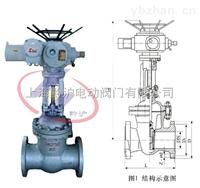 MZ941H-16C矿用防爆型电动闸阀