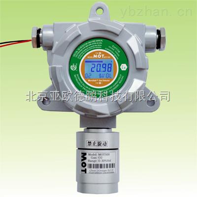 DP-O2-I-工业氧气检测仪/在线氧气检测仪/氧气变送器