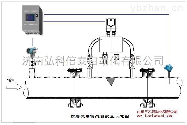 煤气贸易计量装置流量计