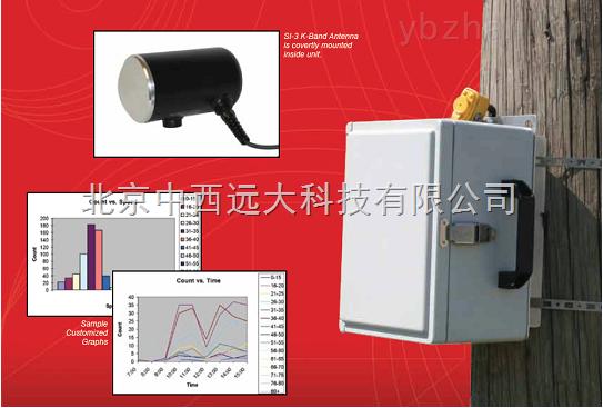 SpeedSpy 交通流量检测仪(中美合资) 型号:SpeedSpy 库号:M400955