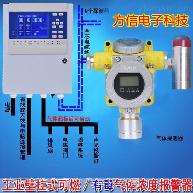 四氢噻吩气体报警器,气体泄漏报警仪价格
