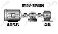 SGDN-200动态扭矩测试仪石油钻机专用