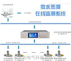 SF6 微水密度在线监测系统