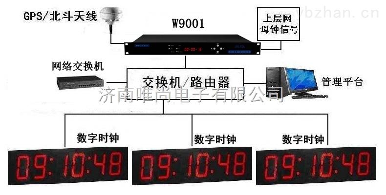网络校时服务器,操作简单,对时更精准。