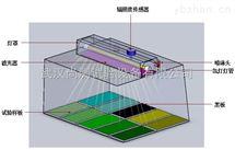 SC-SN-500涂料氙弧灯老化试验