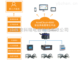 AcrelCloud-6000安科瑞安全智慧用电监控云平台适用湖北省