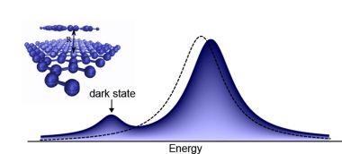 快速高效精准新型化学纳米传感器 可提高环境监测灵敏度