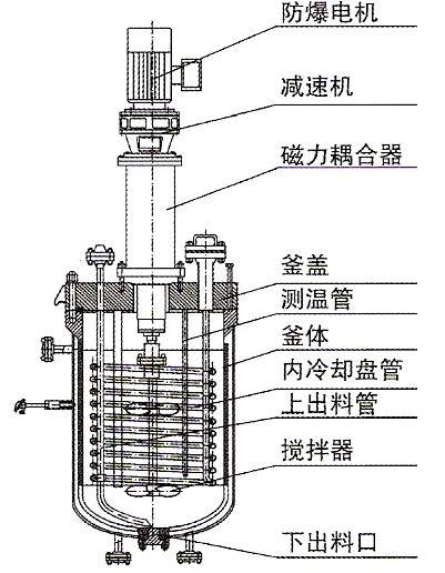 不锈钢反应釜结构性能