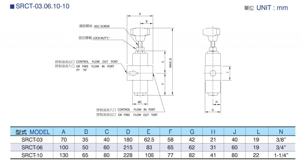 pda电磁控制阀电路图
