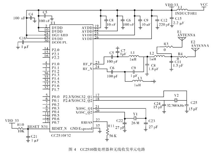 4软件设计 4.1SimpliciTI网络协议 德州仪器(TI)推出针对简单小型RF网络的专有低功耗RF协议SmipliciTI网络协议[5]。Smi-pliciTI网络协议能/开盒即用0地在片上系统(SoC)上运行。SmipliciTI网络协议专为简单的RF网络而设计。利用SmipliciTI网络协议可实现MCU资源占用的最小化,从而降低了低功耗RF网络的系统成本。需要路由功能的更复杂的网状网络通常需要10倍之多的程序存储器与RAM。尽管所需的资源不多,但SmipliciTI网络协议依然能够支持点对点