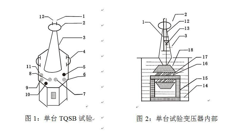 式近电报警器,变压器变比测试仪,zgy直流电阻测试仪,直流单双臂电桥