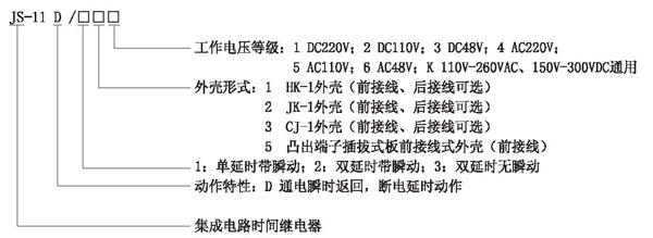 xj-ssd22-xj-ssd22断电延时集成电路时间继电器