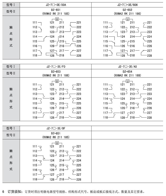 JZ-7-E静态中间继电器 JZ-7J-3E/0F静态中间继电器,JZ-7Y-3E/0F静态中间继电器,JZ-7J-3E/A5静态中间继电器,JZ-7Y-3E/A5静态中间继电器,JZ-7J-3E/F0静态中间继电器,JZ-7Y-3E/F0静态中间继电器,JZ-7J-3E/606静态中间继电器,JZ-7Y-3E/6063静态中间继电器,JZ-7J-3E/00A静态中间继电器,JZ-7Y-3E/00A静态中间继电器,JZ-7J-E/11H静态中间继电器,JZ-7Y-E/11H静态中间继电器,JZ-7J-E/
