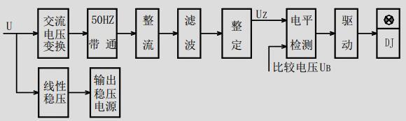 电路 电路图 电子 原理图 580_173