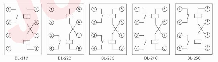 dl-20c系列电流继电器
