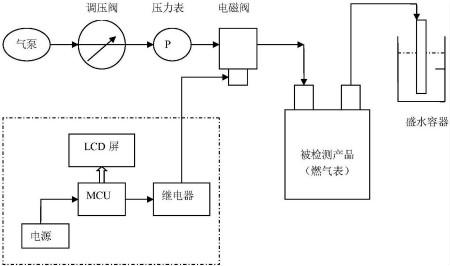 电路 电路图 电子 设计 素材 原理图 450_266