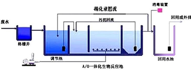 电路 电路图 电子 设计 素材 原理图 726_269