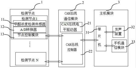 电路 电路图 电子 设计 素材 原理图 450_227