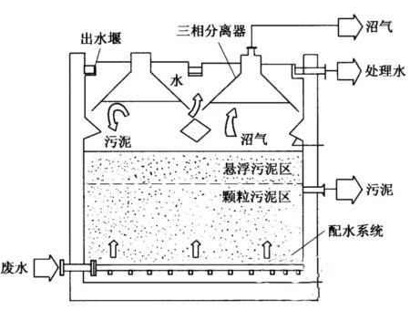 体系即可进入主动运转,现场将水泵,风机的操作切换在主动运转状况.